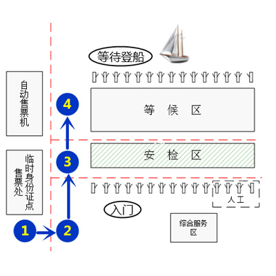 林芝景区自助式虹膜门禁系统